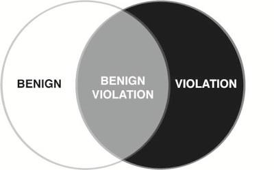 benign.violation.theory